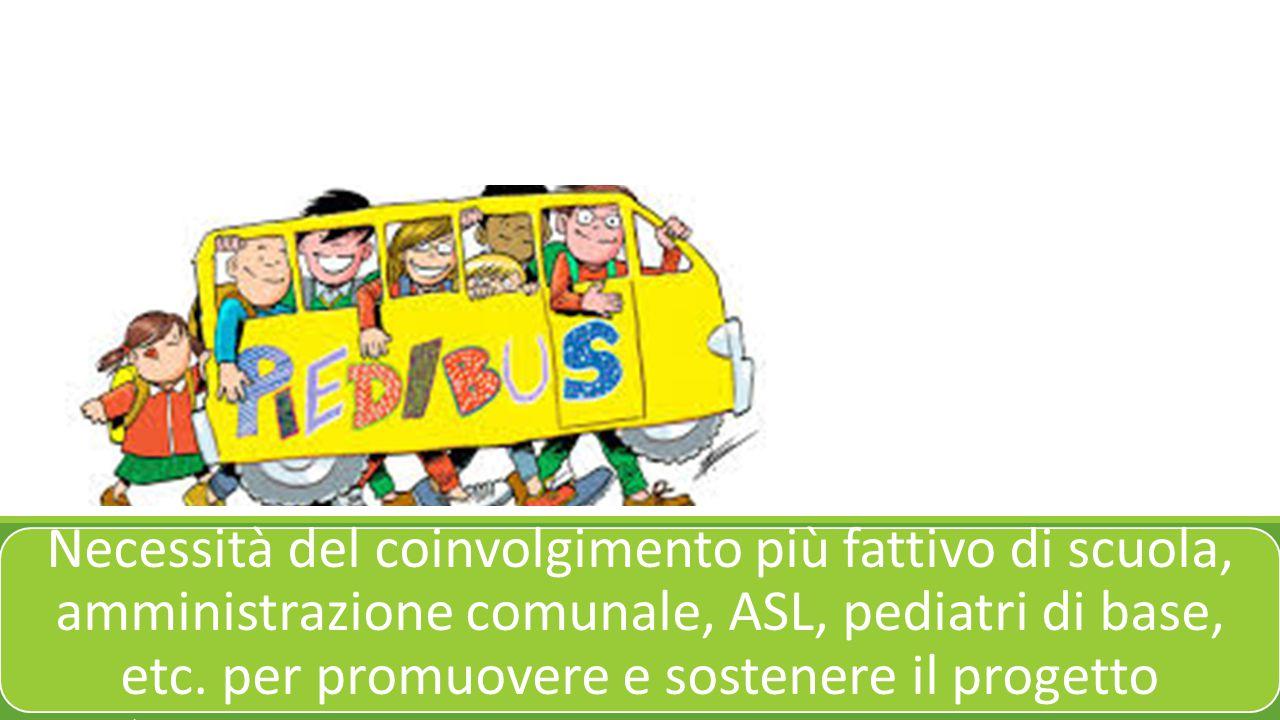 1/3 A' CRITICITA' Necessità del coinvolgimento più fattivo di scuola, amministrazione comunale, ASL, pediatri di base, etc. per promuovere e sostenere