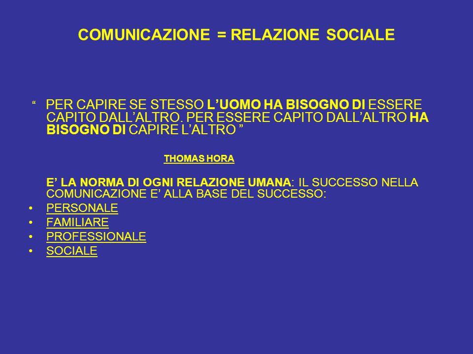 """COMUNICAZIONE = RELAZIONE SOCIALE """" PER CAPIRE SE STESSO L'UOMO HA BISOGNO DI ESSERE CAPITO DALL'ALTRO. PER ESSERE CAPITO DALL'ALTRO HA BISOGNO DI CAP"""