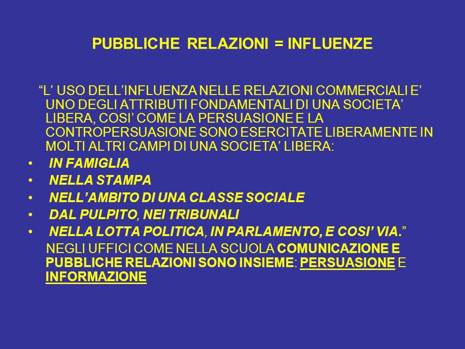 """PUBBLICHE RELAZIONI = INFLUENZE """"L' USO DELL'INFLUENZA NELLE RELAZIONI COMMERCIALI E' UNO DEGLI ATTRIBUTI FONDAMENTALI DI UNA SOCIETA' LIBERA, COSI' C"""