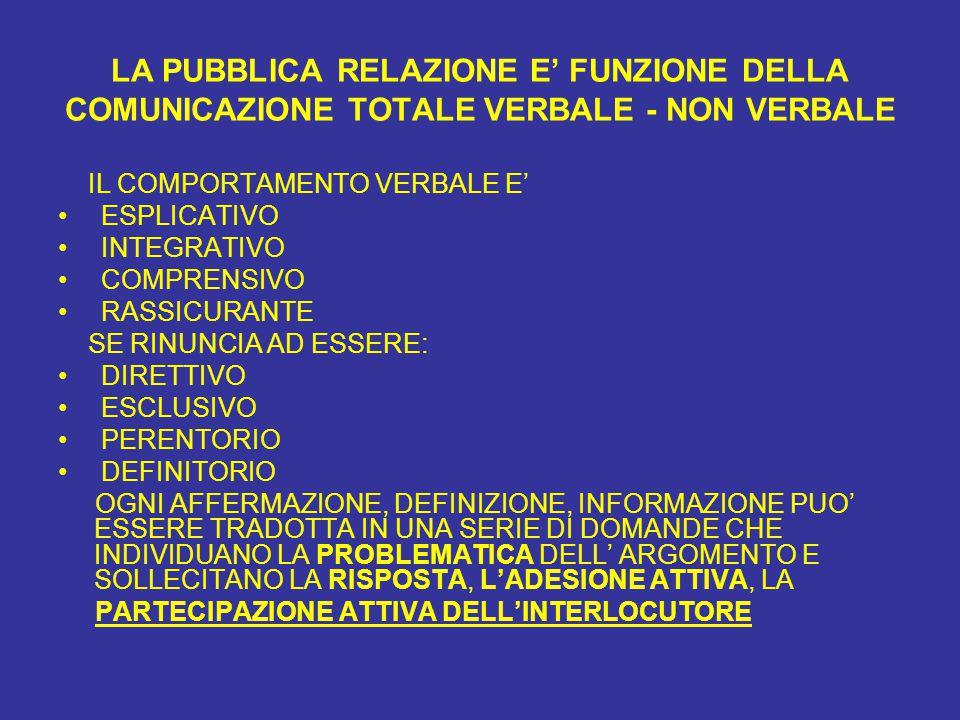 LA PUBBLICA RELAZIONE E' FUNZIONE DELLA COMUNICAZIONE TOTALE VERBALE - NON VERBALE IL COMPORTAMENTO VERBALE E' ESPLICATIVO INTEGRATIVO COMPRENSIVO RAS