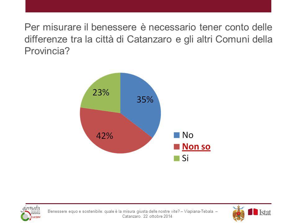 Per misurare il benessere è necessario tener conto delle differenze tra la città di Catanzaro e gli altri Comuni della Provincia.
