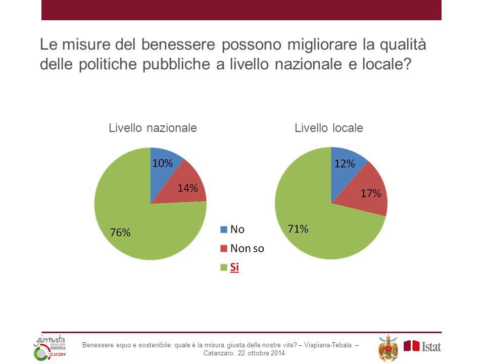 Le misure del benessere possono migliorare la qualità delle politiche pubbliche a livello nazionale e locale? Livello nazionaleLivello locale Benesser