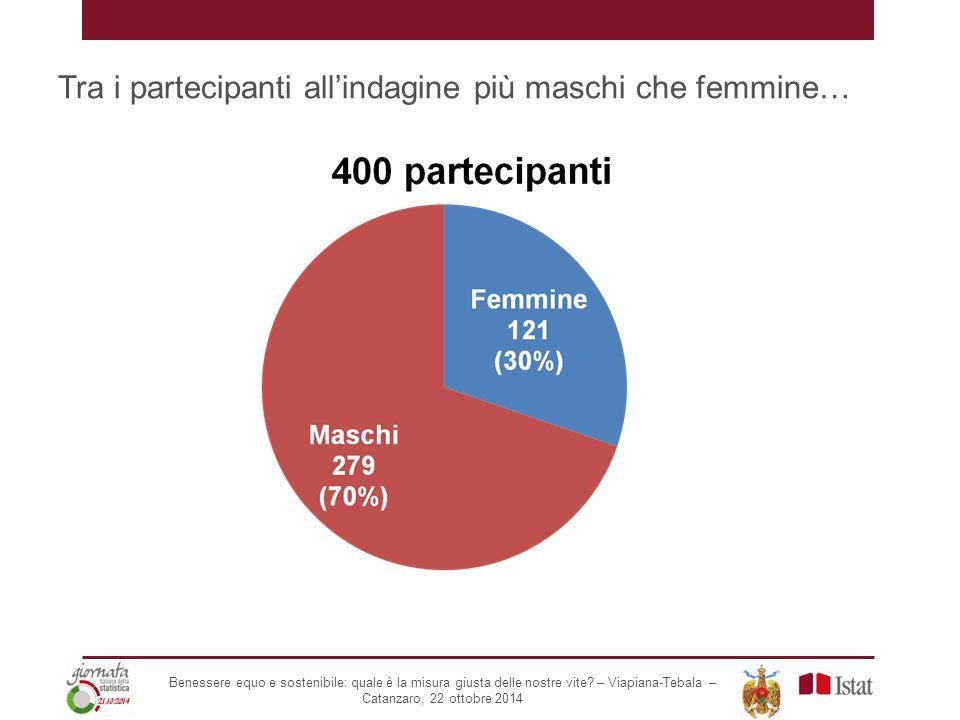 Tra i partecipanti all'indagine più maschi che femmine… Benessere equo e sostenibile: quale è la misura giusta delle nostre vite.