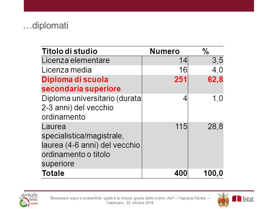 Quali sono le dimensioni del benessere per te più importanti e quelle meno importanti tra quelle individuate finora dall Istat e dal Cnel.