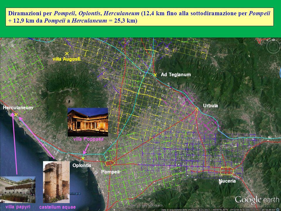 Diramazioni per Pompeii, Oplontis, Herculaneum (12,4 km fino alla sottodiramazione per Pompeii + 12,9 km da Pompeii a Herculaneum = 25,3 km) Pompeii v