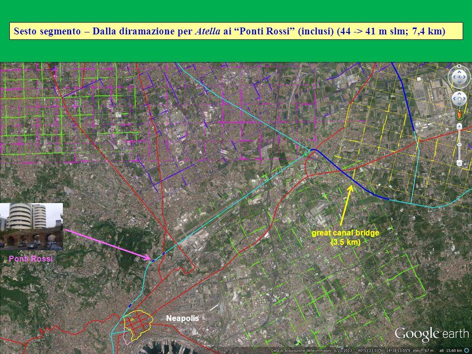 """Neapolis Sesto segmento – Dalla diramazione per Atella ai """"Ponti Rossi"""" (inclusi) (44 -> 41 m slm; 7,4 km) great canal bridge (3.5 km) Ponti Rossi"""