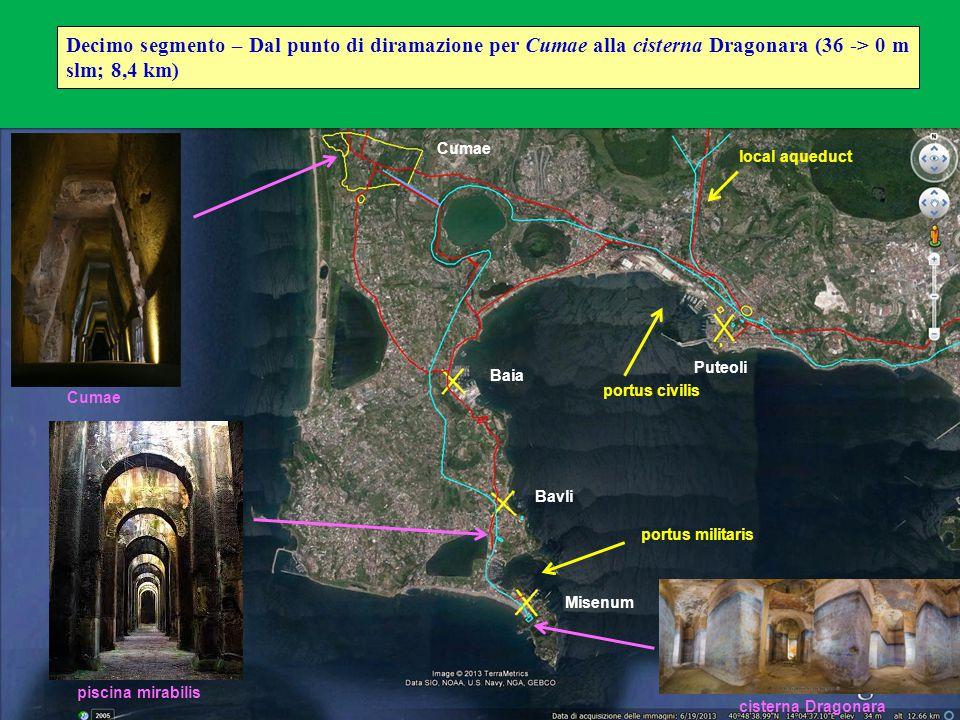 Cumae Bavli Baia Puteoli Misenum Decimo segmento – Dal punto di diramazione per Cumae alla cisterna Dragonara (36 -> 0 m slm; 8,4 km) portus militaris