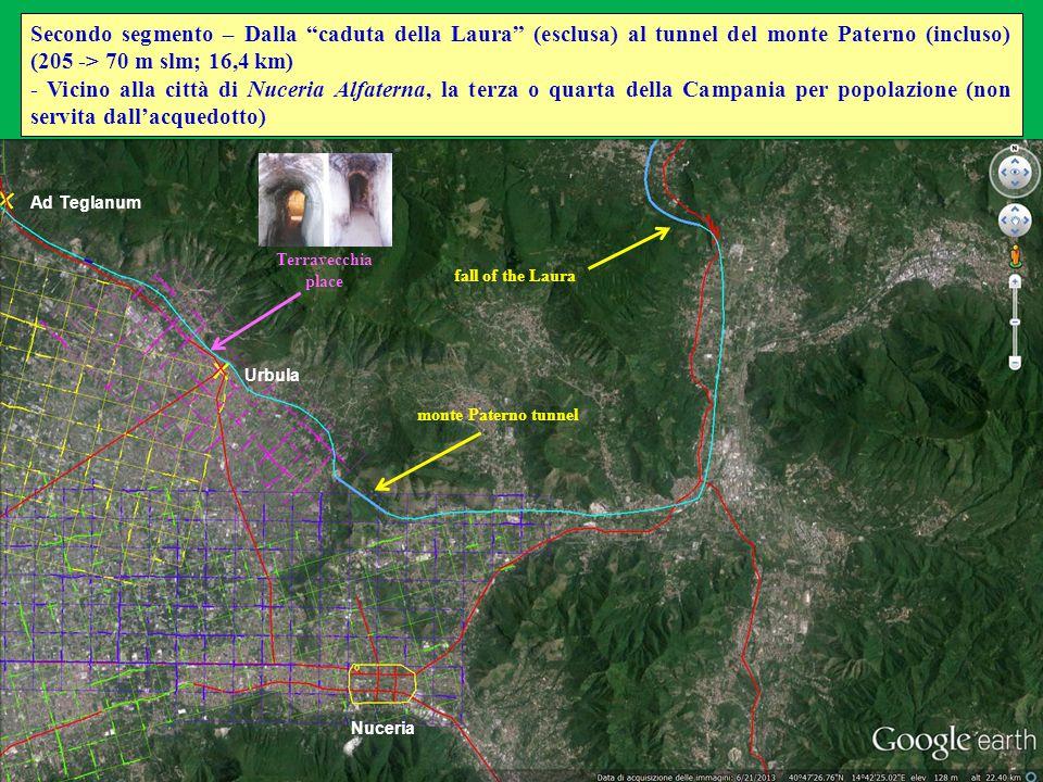 Terzo segmento - Dal tunnel del Monte Paterno tunnel (escluso) ai punti di diramazione per Nola e Pompeii (70 -> 50 m asl; 13,7 km) - Intorno alla valle del fiume Sarnum (Sarno), fino allo spartiacque con il bacino del Clanium (Regi Lagni) Ad Teglanum Pompeii Nuceria Oplontis Urbula monte Paterno tunnel fall of the Laura (1883) Mura d'Arce (today) Nola Abellinum