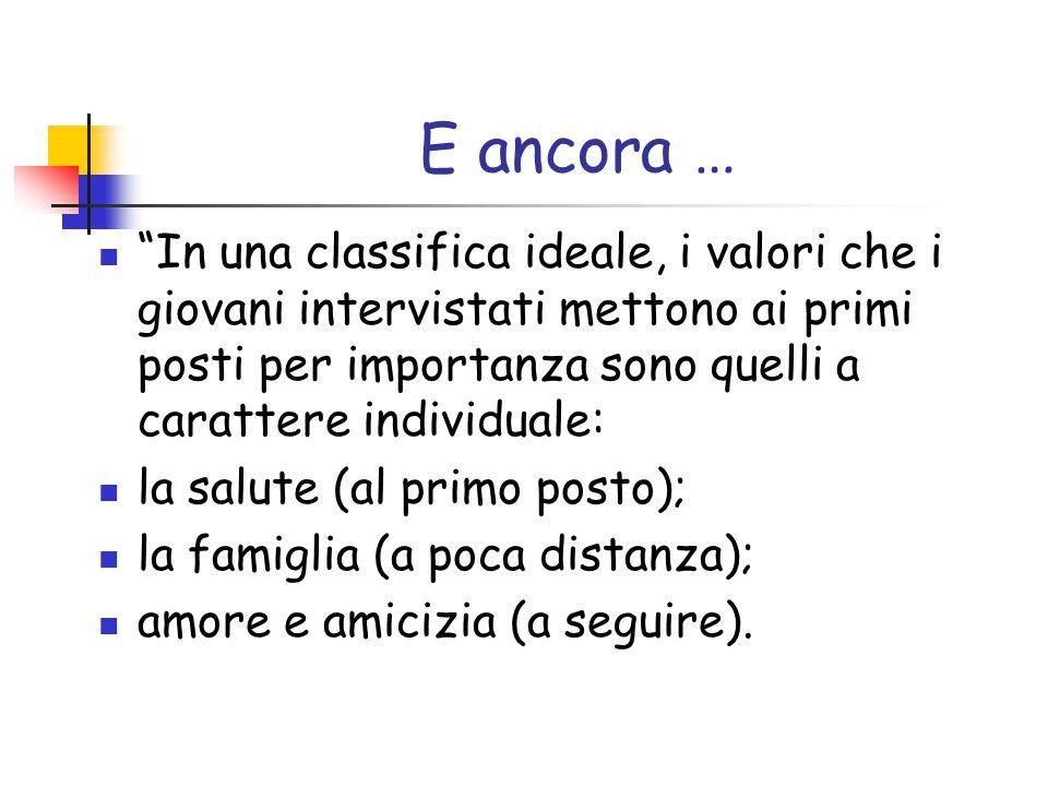 Fonte 3: un'altra autorevole indagine dell'Istat (2004) E' un'indagine svolta nel 2004 su un campione rappresentativo della popolazione scolastica italiana (14-18 anni).