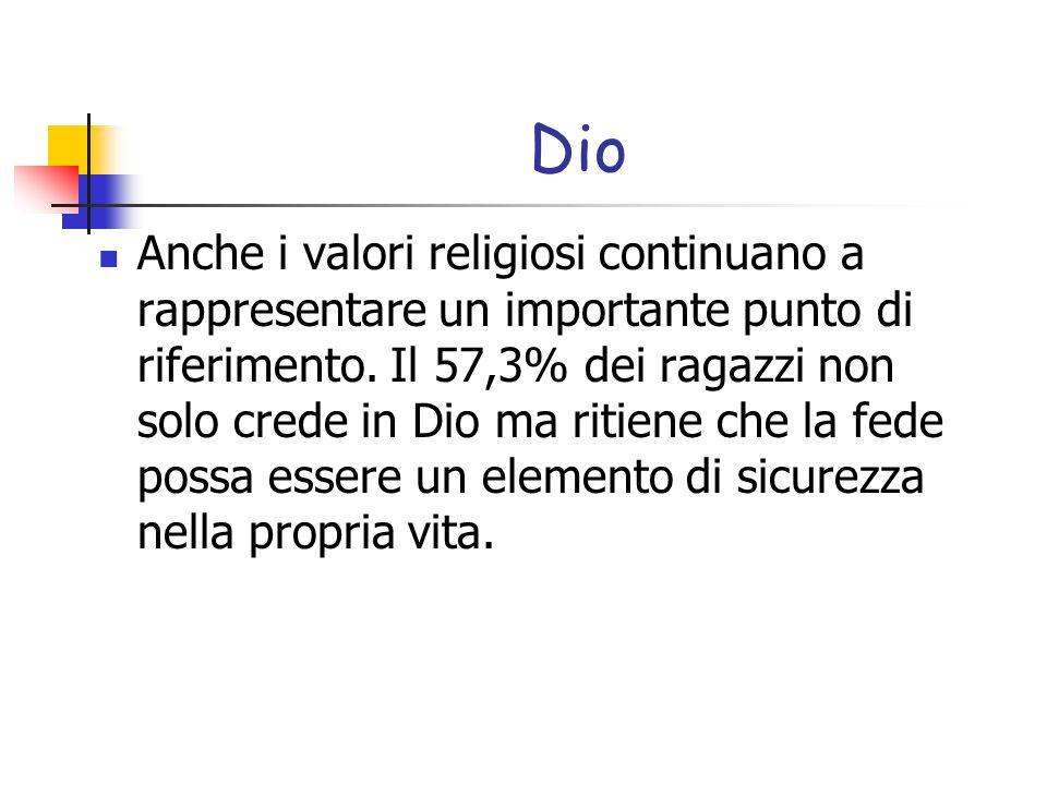 Dio Anche i valori religiosi continuano a rappresentare un importante punto di riferimento.