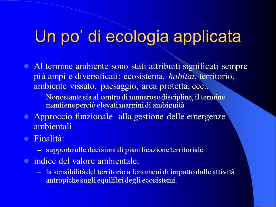 Un po' di ecologia applicata Al termine ambiente sono stati attribuiti significati sempre più ampi e diversificati: ecosistema, habitat, territorio, a