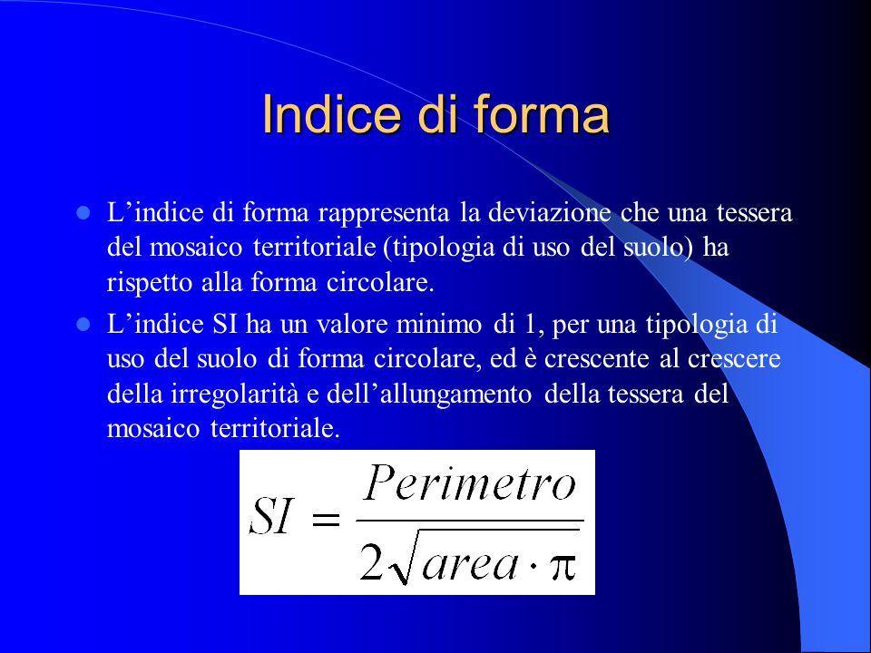 Indice di forma L'indice di forma rappresenta la deviazione che una tessera del mosaico territoriale (tipologia di uso del suolo) ha rispetto alla for