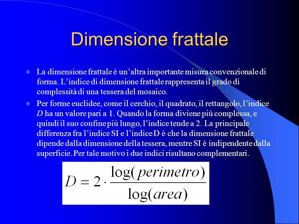 Dimensione frattale La dimensione frattale è un'altra importante misura convenzionale di forma. L'indice di dimensione frattale rappresenta il grado d