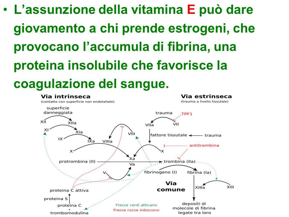 L'assunzione della vitamina E può dare giovamento a chi prende estrogeni, che provocano l'accumula di fibrina, una proteina insolubile che favorisce la coagulazione del sangue.
