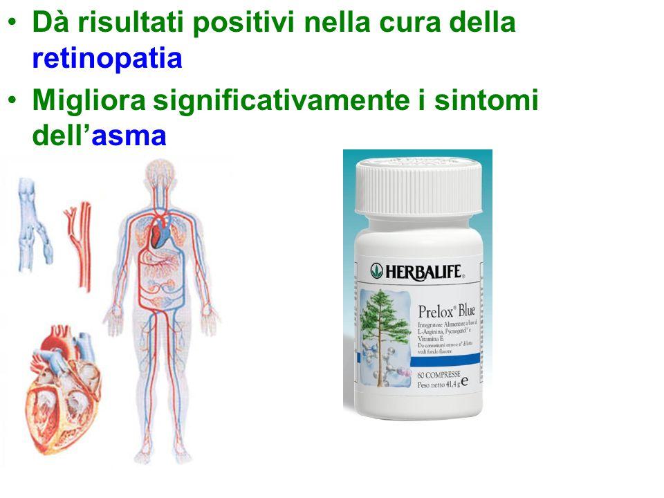 Dà risultati positivi nella cura della retinopatia Migliora significativamente i sintomi dell'asma