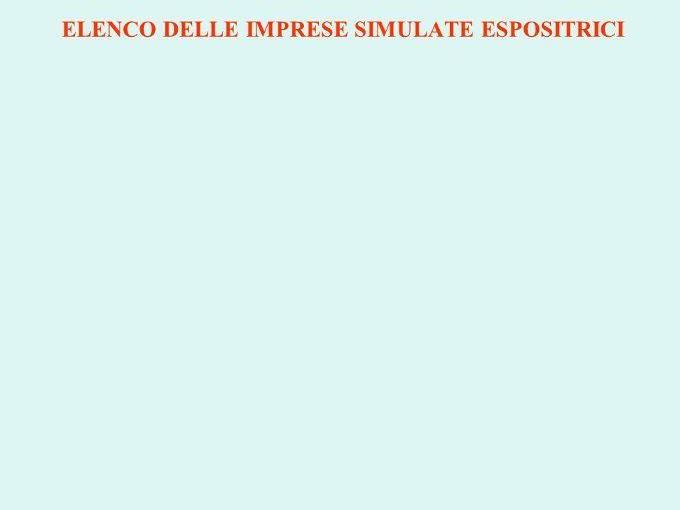 ELENCO DELLE IMPRESE SIMULATE ESPOSITRICI