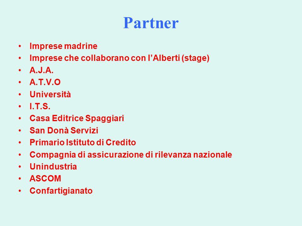 Partner Imprese madrine Imprese che collaborano con l'Alberti (stage) A.J.A.