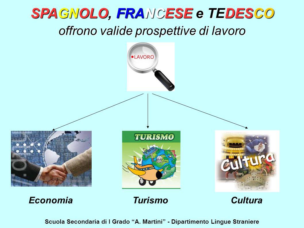 EconomiaTurismoCultura offrono valide prospettive di lavoro SPAGNOLO, FRANCESE e TEDESCO