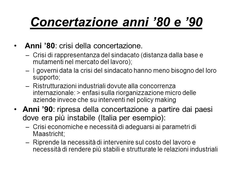 Concertazione anni '80 e '90 Anni '80: crisi della concertazione.
