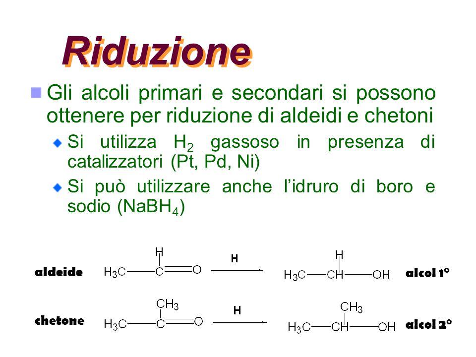 Riduzione Gli alcoli primari e secondari si possono ottenere per riduzione di aldeidi e chetoni Si utilizza H 2 gassoso in presenza di catalizzatori (