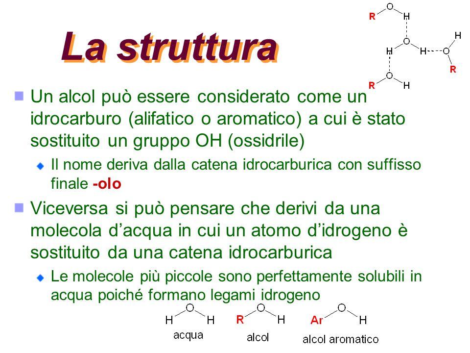 La struttura Un alcol può essere considerato come un idrocarburo (alifatico o aromatico) a cui è stato sostituito un gruppo OH (ossidrile) Il nome der