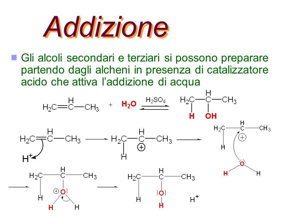 Aspetti importanti Le reazioni di addizione sono reversibili L'inverso di una reazione di addizione è denominato eliminazione Per esempio da un alcol per eliminazione si ottiene un alchene Anche le eliminazioni sono catalizzate da un acido Si ottengono solo alcoli secondari e terziari perché i carbocationi che si formano sono solo secondari o terziari
