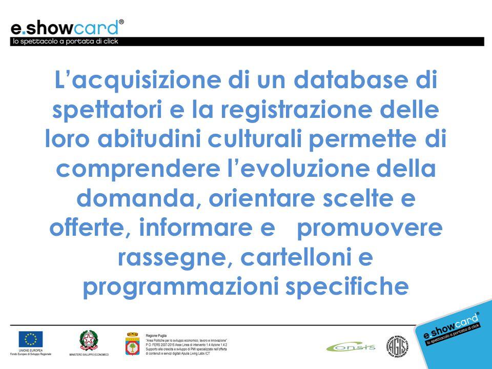 L'acquisizione di un database di spettatori e la registrazione delle loro abitudini culturali permette di comprendere l'evoluzione della domanda, orientare scelte e offerte, informare e promuovere rassegne, cartelloni e programmazioni specifiche