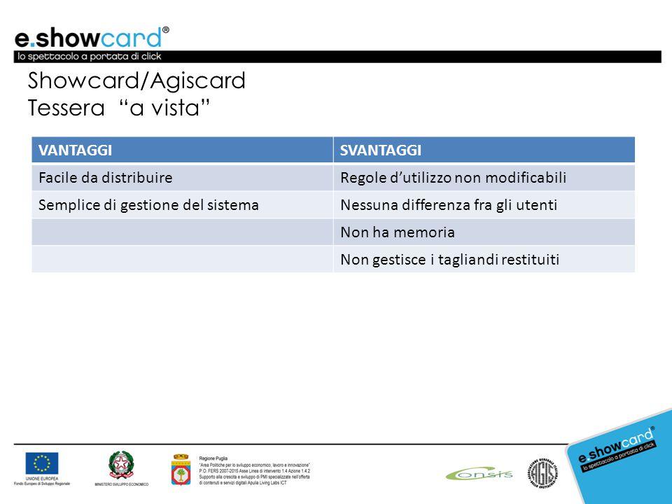 Showcard/Agiscard Tessera a vista VANTAGGISVANTAGGI Facile da distribuireRegole d'utilizzo non modificabili Semplice di gestione del sistemaNessuna differenza fra gli utenti Non ha memoria Non gestisce i tagliandi restituiti