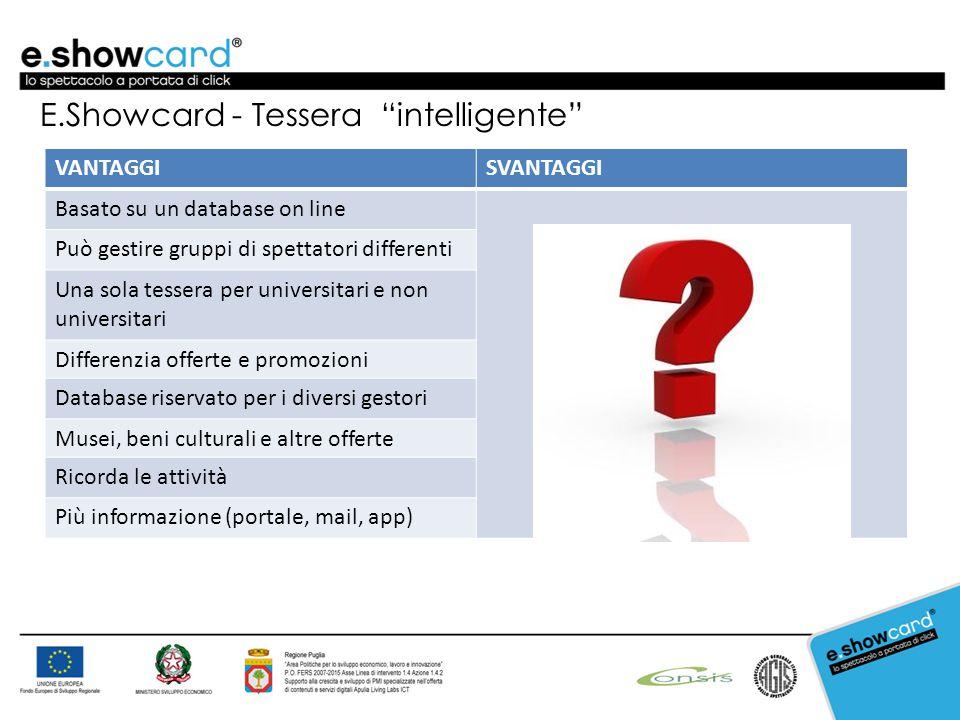 """E.Showcard - Tessera """"intelligente"""" VANTAGGISVANTAGGI Basato su un database on line Può gestire gruppi di spettatori differenti Una sola tessera per u"""