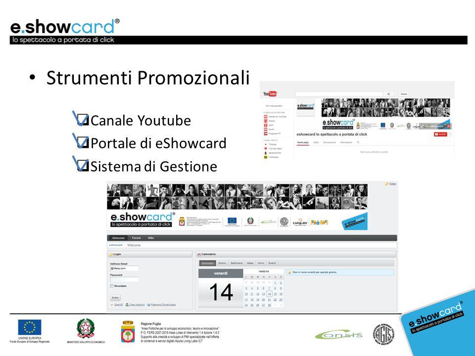 Strumenti Promozionali  Canale Youtube  Portale di eShowcard  Sistema di Gestione