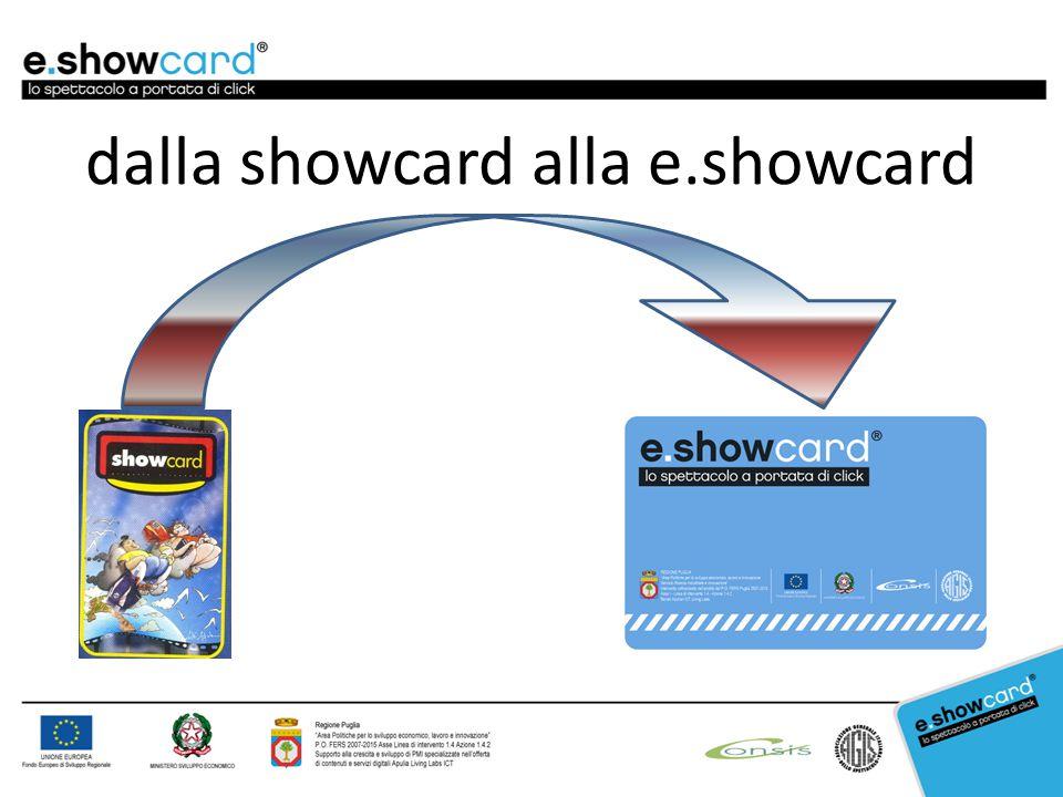 dalla showcard alla e.showcard