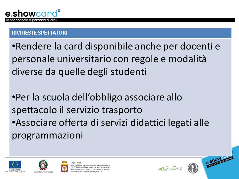 RICHIESTE SPETTATORI Rendere la card disponibile anche per docenti e personale universitario con regole e modalità diverse da quelle degli studenti Pe