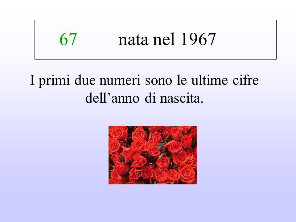 MRAMaria Lo stesso criterio vale per il nome; se questo però è formato da più di tre consonanti, si prendono la prima, la terza e la quarta.