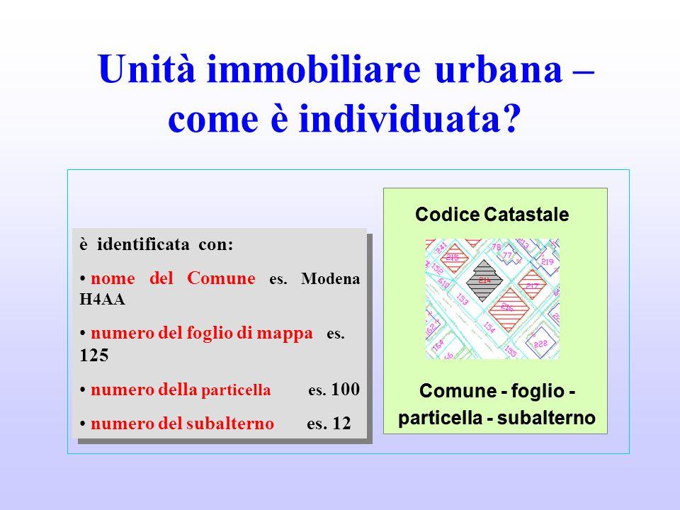 L'Unità immobiliare urbana – cosa rappresenta? Un intero fabbricato: - villino o villa - scuola - albergo - ecc. Un intero fabbricato: - villino o vil