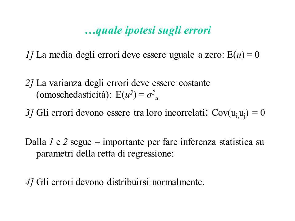 …quale ipotesi sugli errori 1] La media degli errori deve essere uguale a zero: E(u) = 0 2] La varianza degli errori deve essere costante (omoschedast