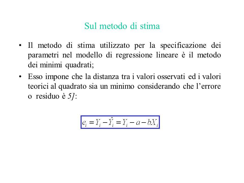 Sul metodo di stima Il metodo di stima utilizzato per la specificazione dei parametri nel modello di regressione lineare è il metodo dei minimi quadra