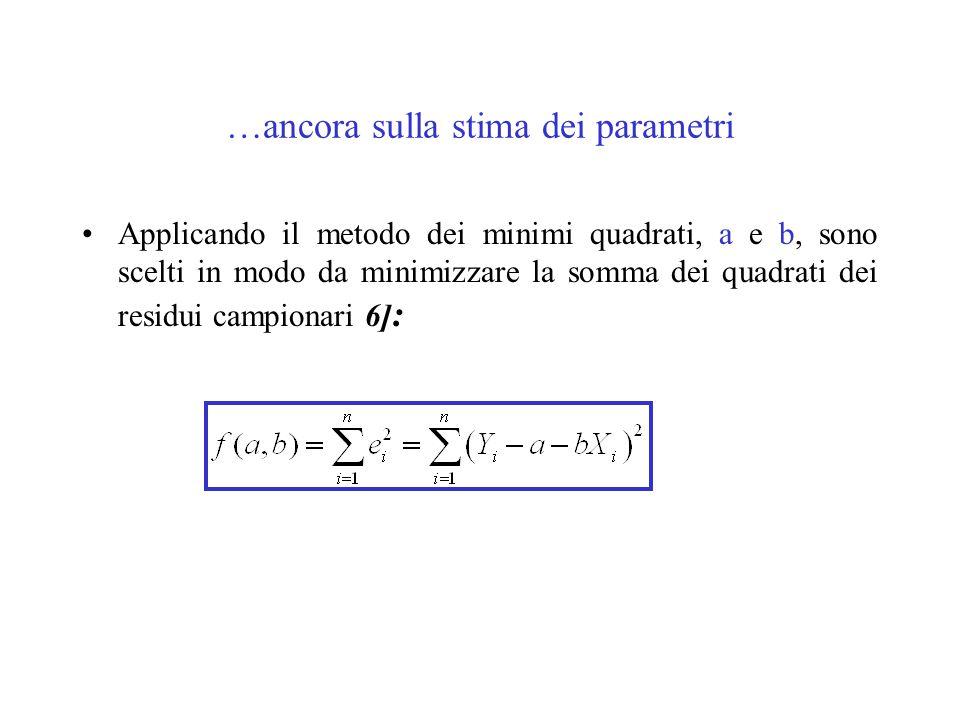 …ancora sulla stima dei parametri Applicando il metodo dei minimi quadrati, a e b, sono scelti in modo da minimizzare la somma dei quadrati dei residu