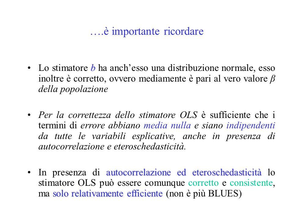 ….è importante ricordare bLo stimatore b ha anch'esso una distribuzione normale, esso inoltre è corretto, ovvero mediamente è pari al vero valore β de