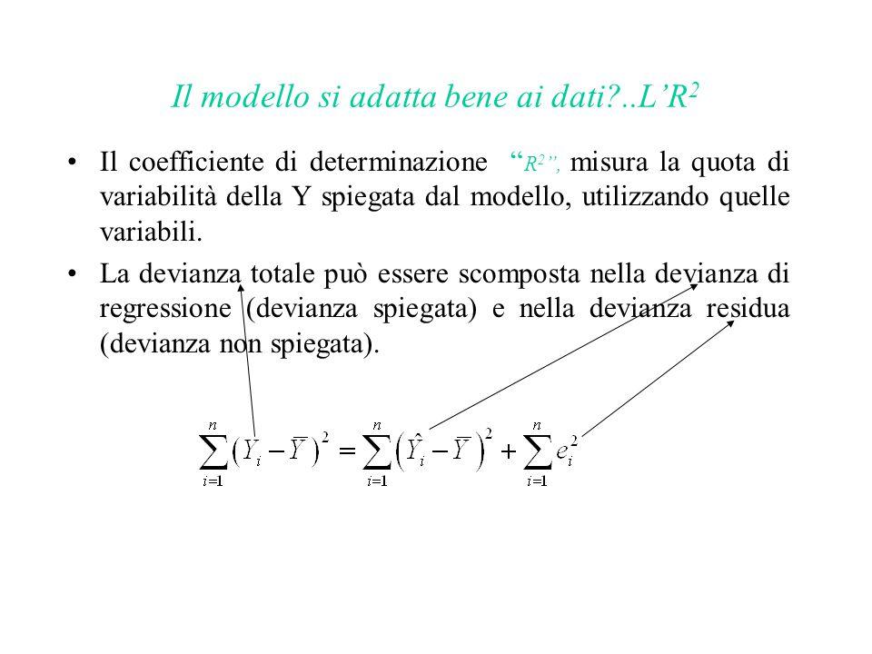 """Il modello si adatta bene ai dati?..L'R 2 Il coefficiente di determinazione """" R 2 """", misura la quota di variabilità della Y spiegata dal modello, util"""