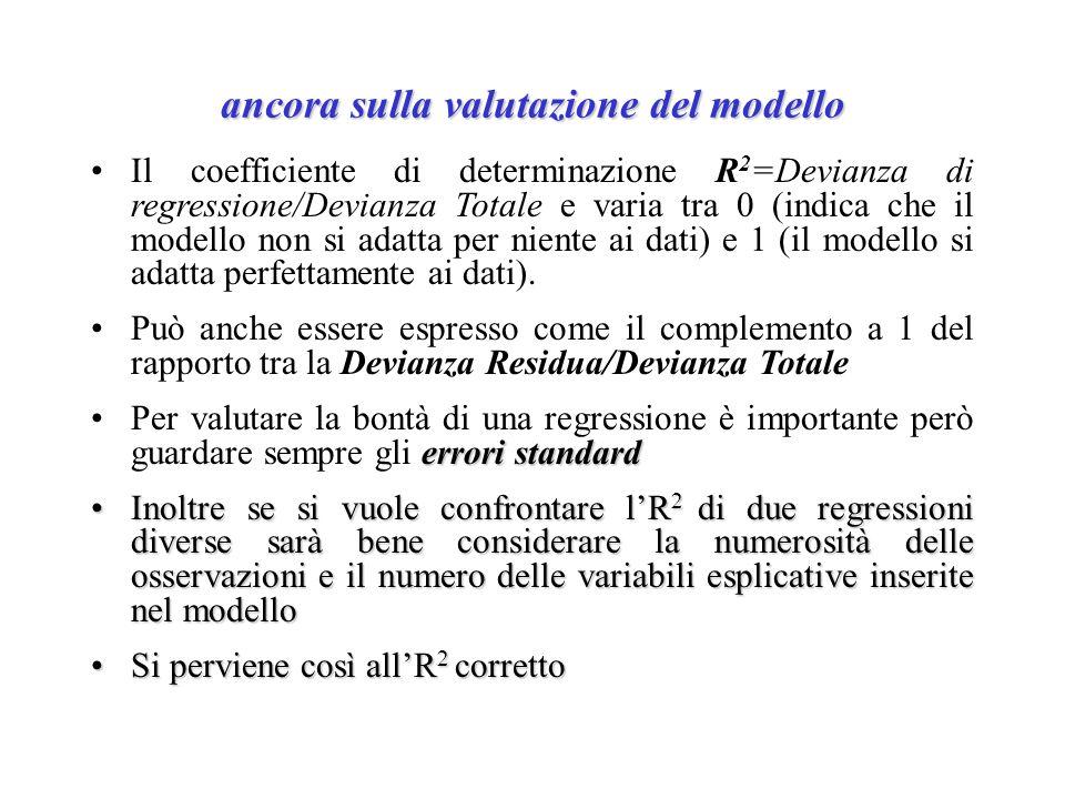 ancora sulla valutazione del modello Il coefficiente di determinazione R 2 =Devianza di regressione/Devianza Totale e varia tra 0 (indica che il model