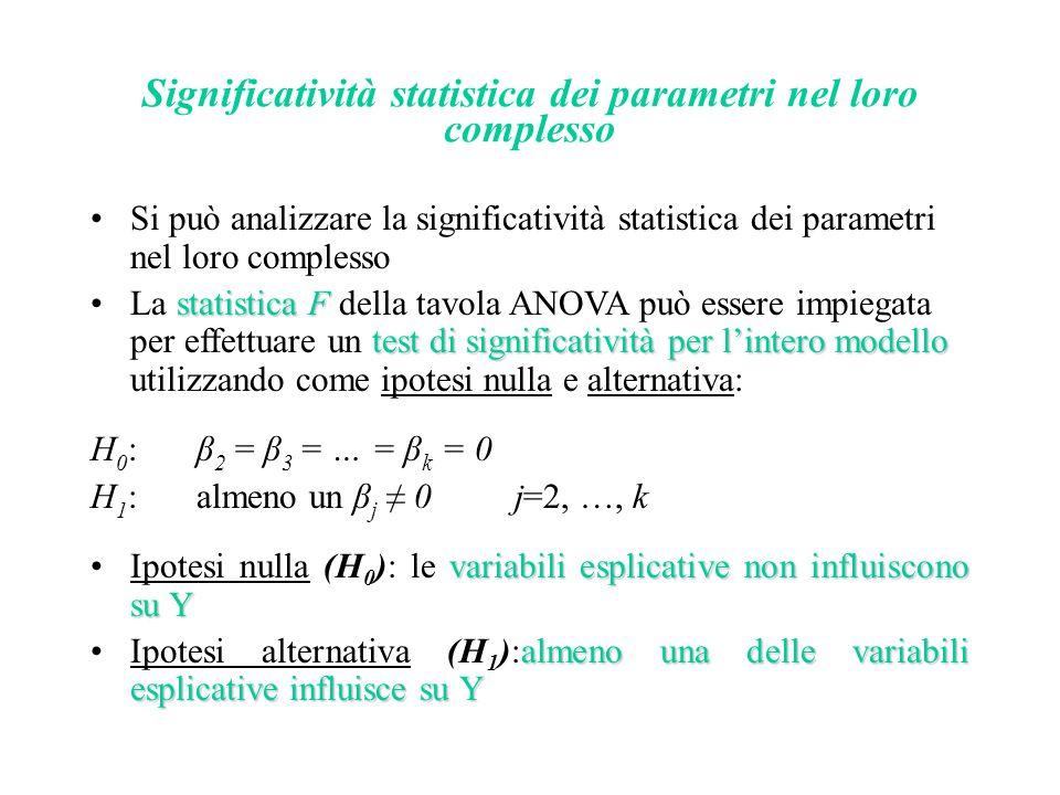 Significatività statistica dei parametri nel loro complesso Si può analizzare la significatività statistica dei parametri nel loro complesso statistic