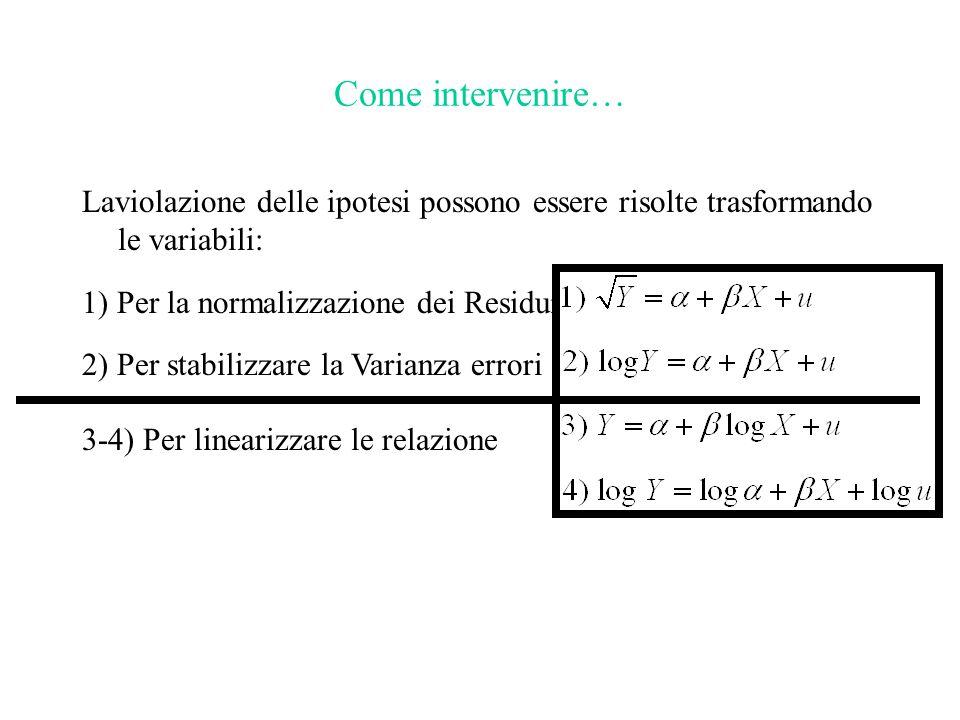 Come intervenire… Laviolazione delle ipotesi possono essere risolte trasformando le variabili: 1) Per la normalizzazione dei Residui 2) Per stabilizza
