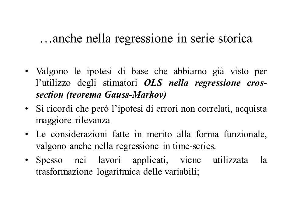 …anche nella regressione in serie storica Valgono le ipotesi di base che abbiamo già visto per l'utilizzo degli stimatori OLS nella regressione cros-