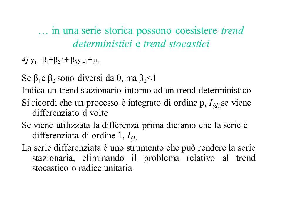… in una serie storica possono coesistere trend deterministici e trend stocastici 4] y t = β 1 +β 2 t+ β 3 y t-1 + μ t Se β 1 e β 2 sono diversi da 0,