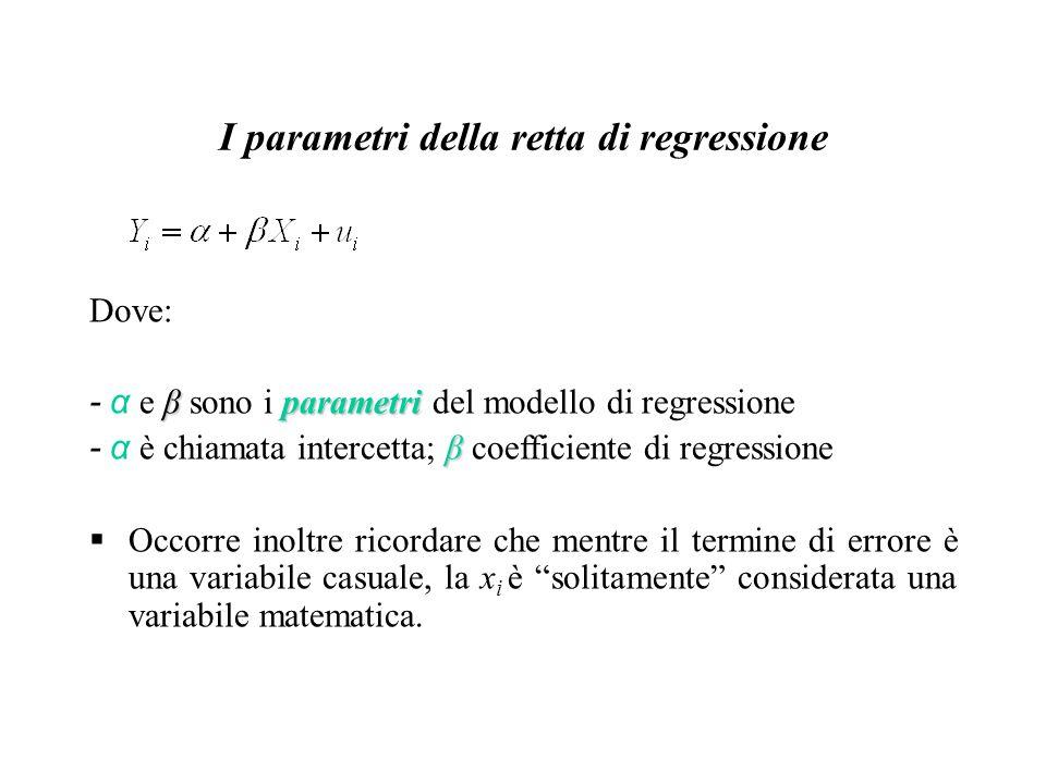 I parametri della retta di regressione Dove: βparametri - α e β sono i parametri del modello di regressione β - α è chiamata intercetta; β coefficient