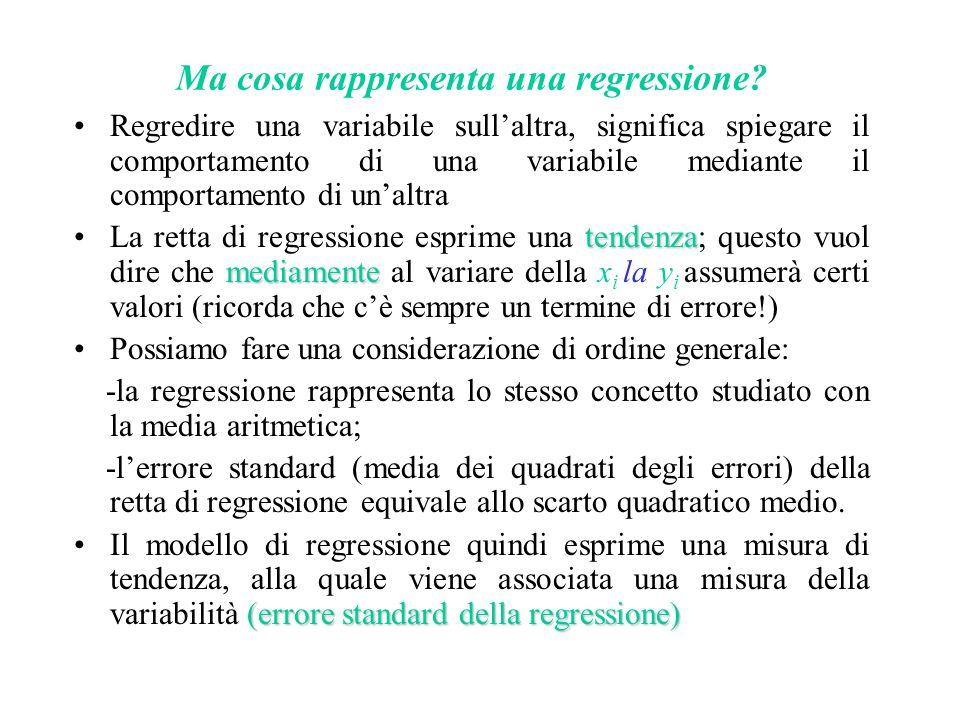 Ma cosa rappresenta una regressione? Regredire una variabile sull'altra, significa spiegare il comportamento di una variabile mediante il comportament