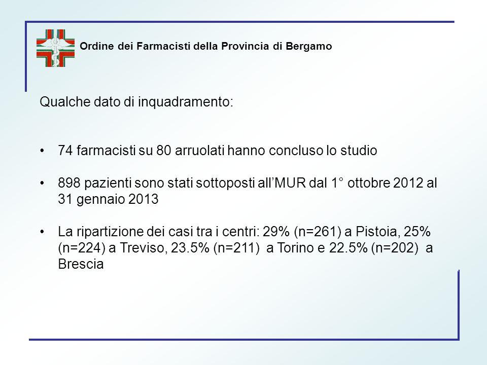 Ordine dei Farmacisti della Provincia di Bergamo Qualche dato di inquadramento: 74 farmacisti su 80 arruolati hanno concluso lo studio 898 pazienti so