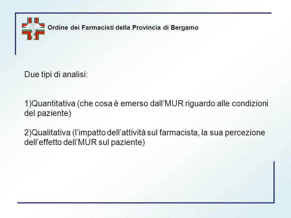 Ordine dei Farmacisti della Provincia di Bergamo Due tipi di analisi: 1)Quantitativa (che cosa è emerso dall'MUR riguardo alle condizioni del paziente