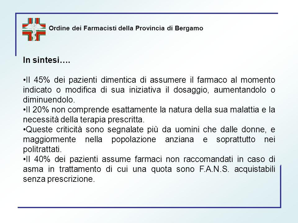 Ordine dei Farmacisti della Provincia di Bergamo In sintesi…. Il 45% dei pazienti dimentica di assumere il farmaco al momento indicato o modifica di s