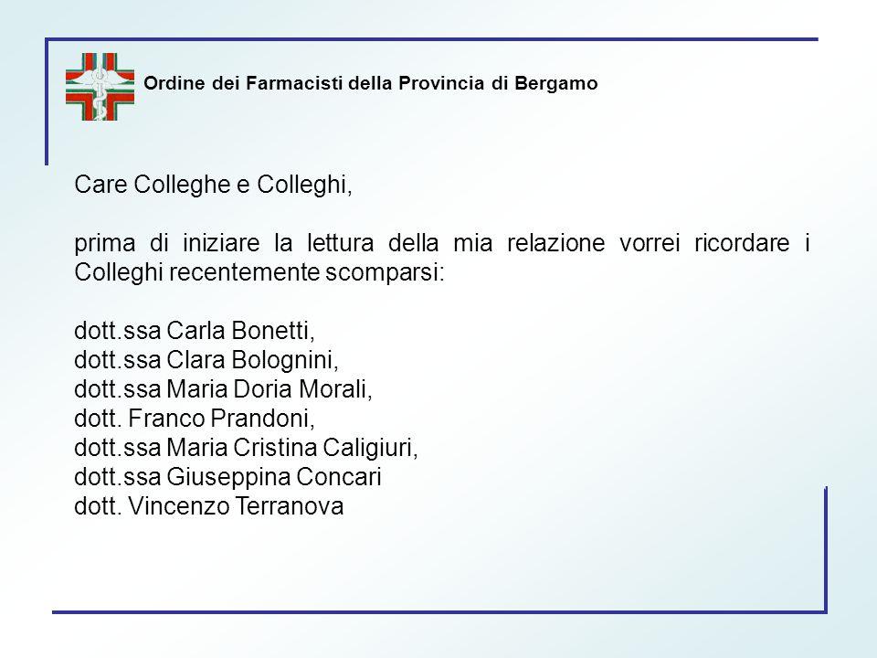 Ordine dei Farmacisti della Provincia di Bergamo Care Colleghe e Colleghi, prima di iniziare la lettura della mia relazione vorrei ricordare i Collegh